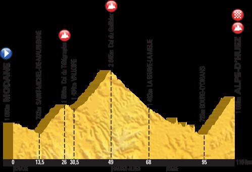 Alpe d'Huez Route 2015